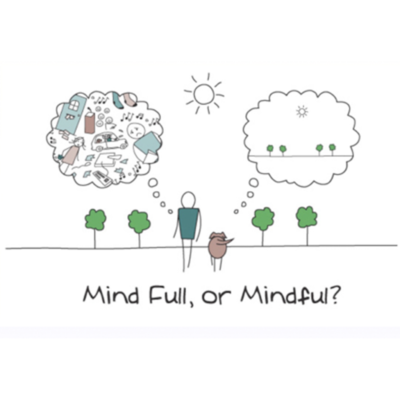 Mind Full of Mindful e1557997920120 - Open Lessen